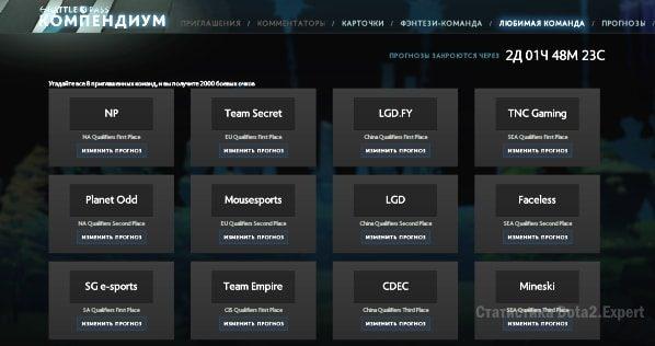 Прогноз 8 приглашенных команд на TI7, победители закрытых квалификаций International 7