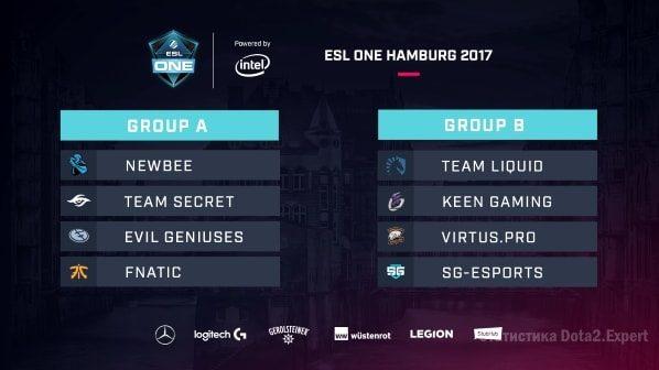Групповая стадия ESL One Hamrurg 2017 по Дота 2 Мажор