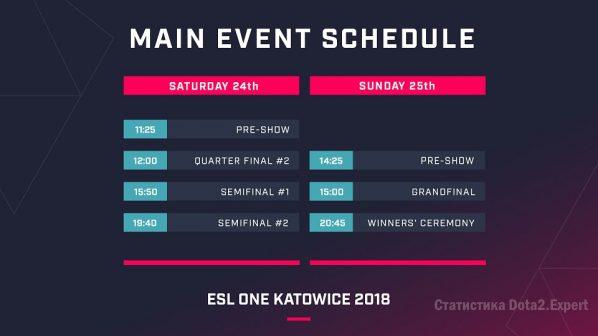 Расписание плей офф ЕСЛ Мажор 2018 Катовице Польша на 23 25 февраля