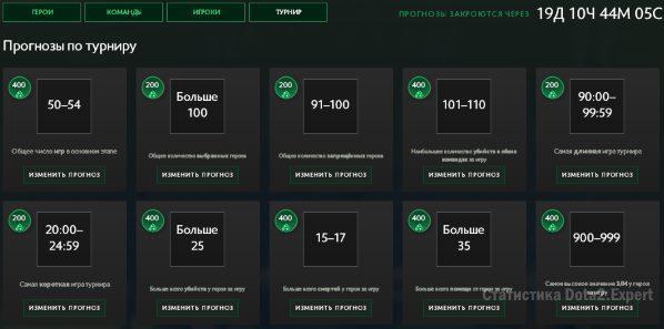Прогнозы по турниру интернешнл 8 в батл пасс